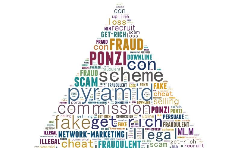 Forex ponzi scheme